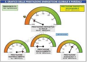 ACE, EPI, certificazione energetica, certificazione energetica obbligatoria