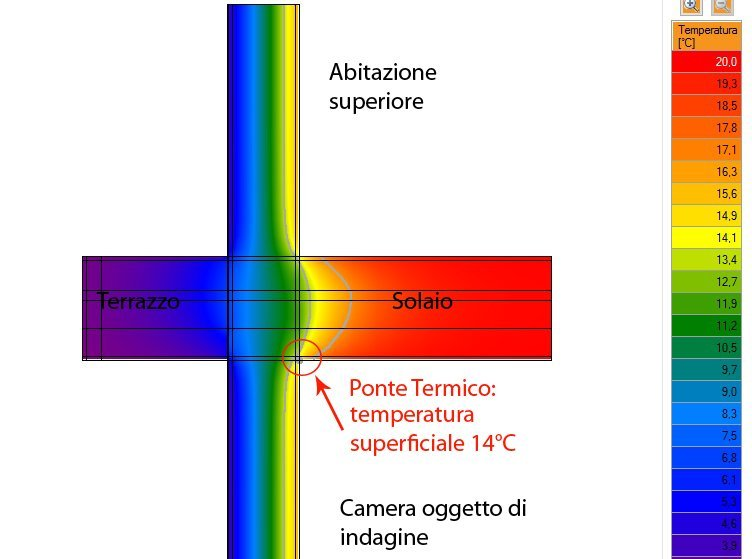 Ponte termico terrazzo: temperatura superficiale parete